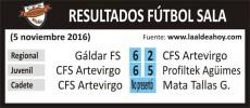 161105 Resultados fútbol sala