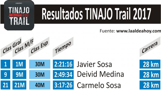 Tinajo Trail 2017