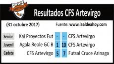 Resultados fútbol sala