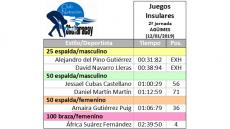 12012019 Tabla resultados CN Chofaracay 2ª Jornada