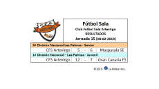 190212_resultado_futbol_sala_1x640