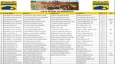 Lista oficial de inscritos Slalom La Aldea